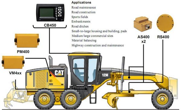 Grader_12M_specs_and_applications